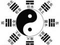 六爻预测和阴阳五行的关系